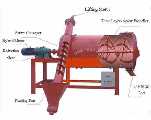 Simple Dry Mortar Mixer